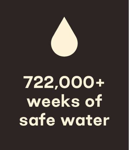 Water drop illustration. 722,000+ weeks of safe water.