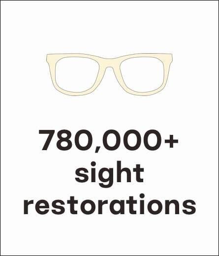 Eyeglasses illustration. 780,000+ sight restorations.